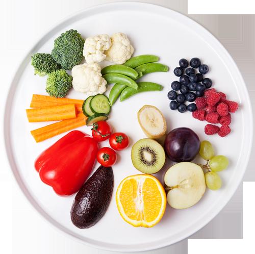 hvorfor er det viktig å spise sunt